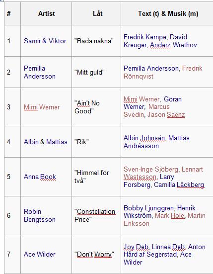 Melodifestivalen 6 feb