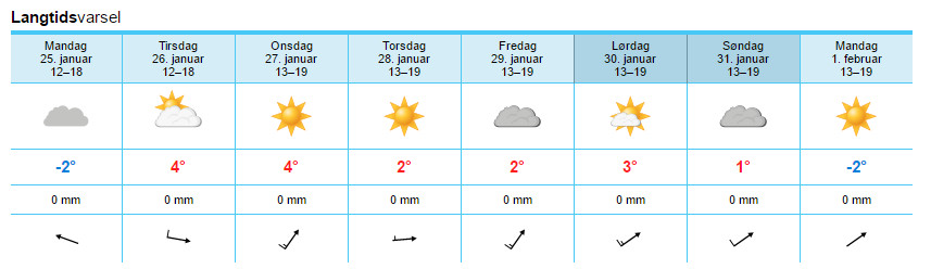 weather 24 jan.png