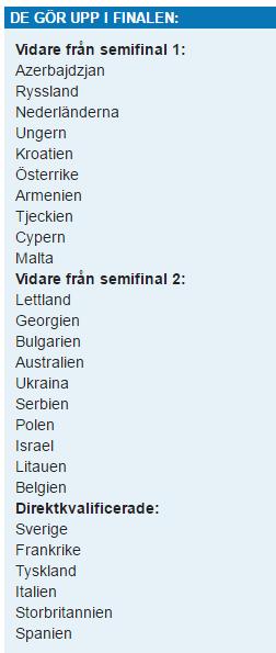 Finalfältet Eurovision.png