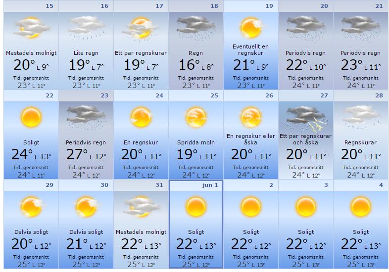 Väderprognos Città della Pieve.png